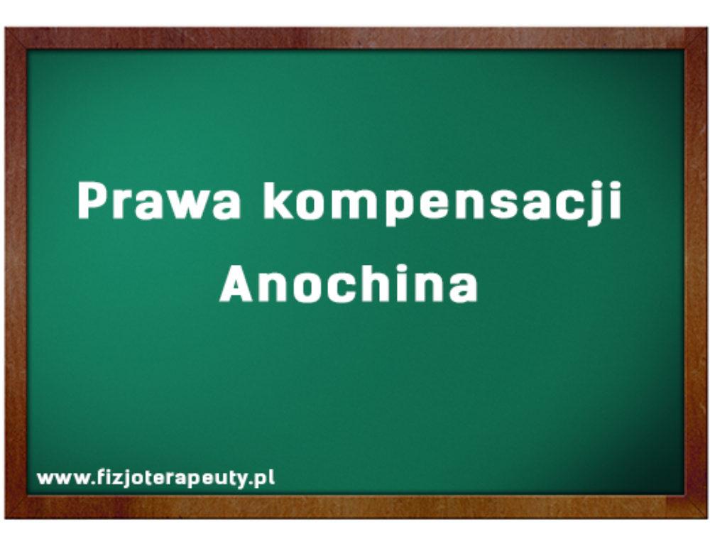 Prawa kompensacji Anochina