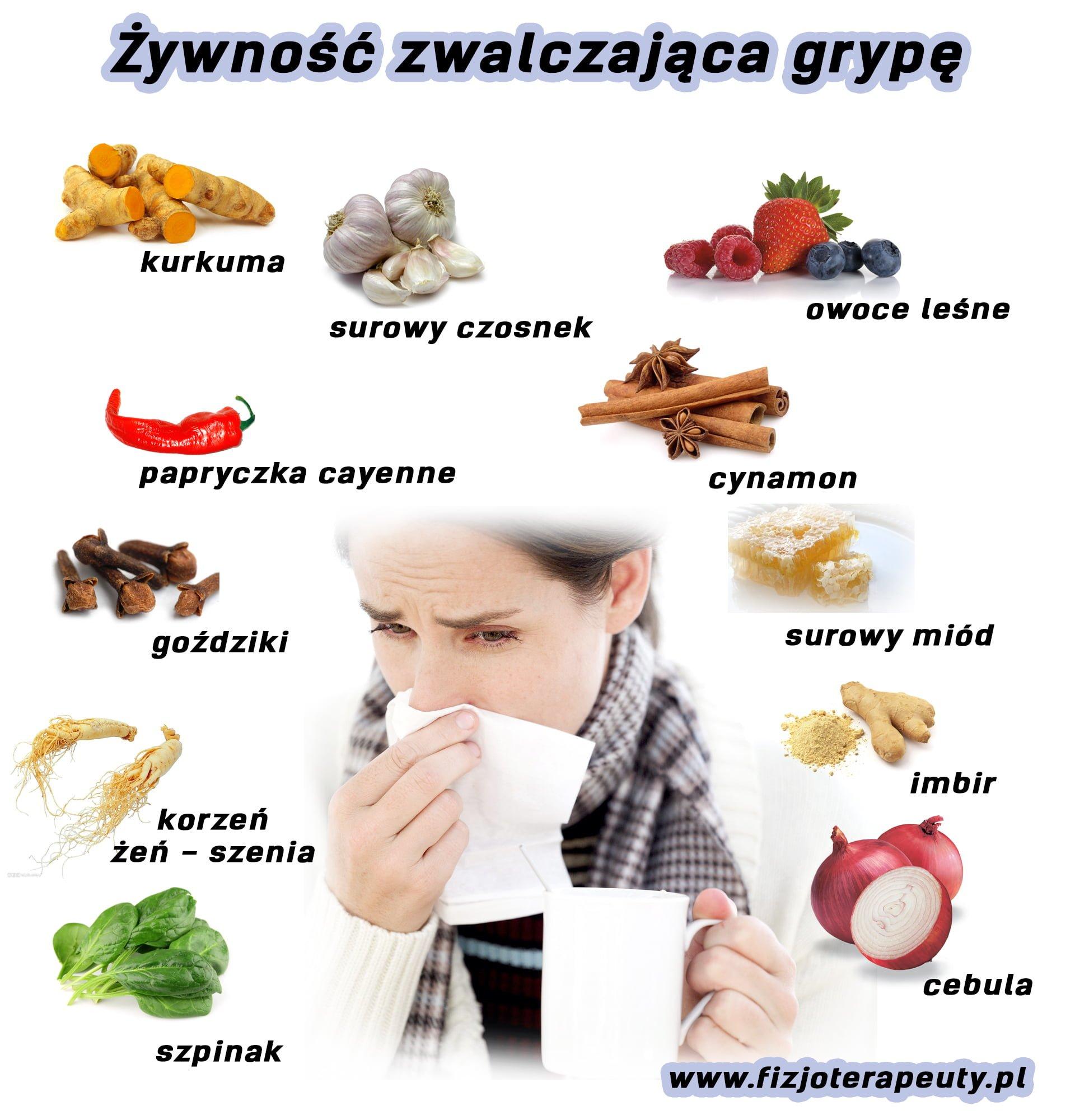 Żywność zwalczająca grypę