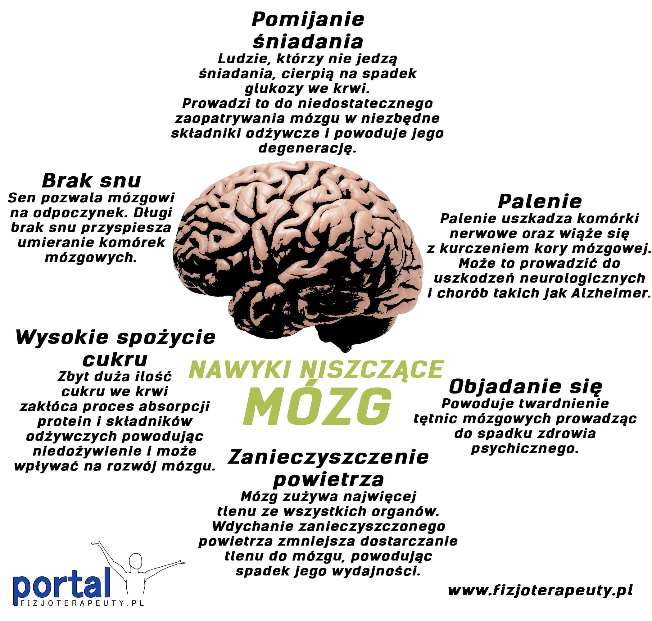 Nawyki niszczące mózg