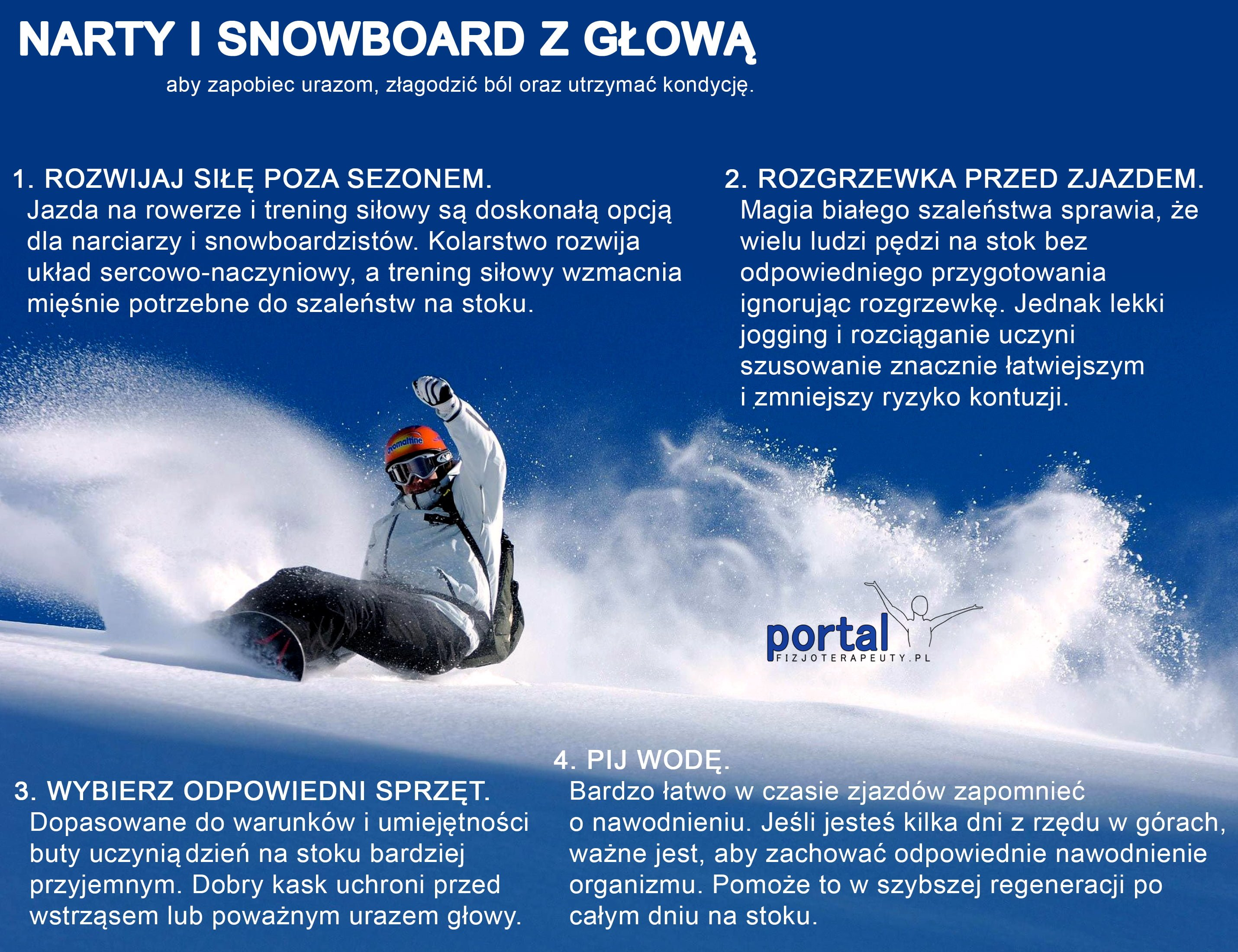 Wybieraj się na narty i snowboard z głową