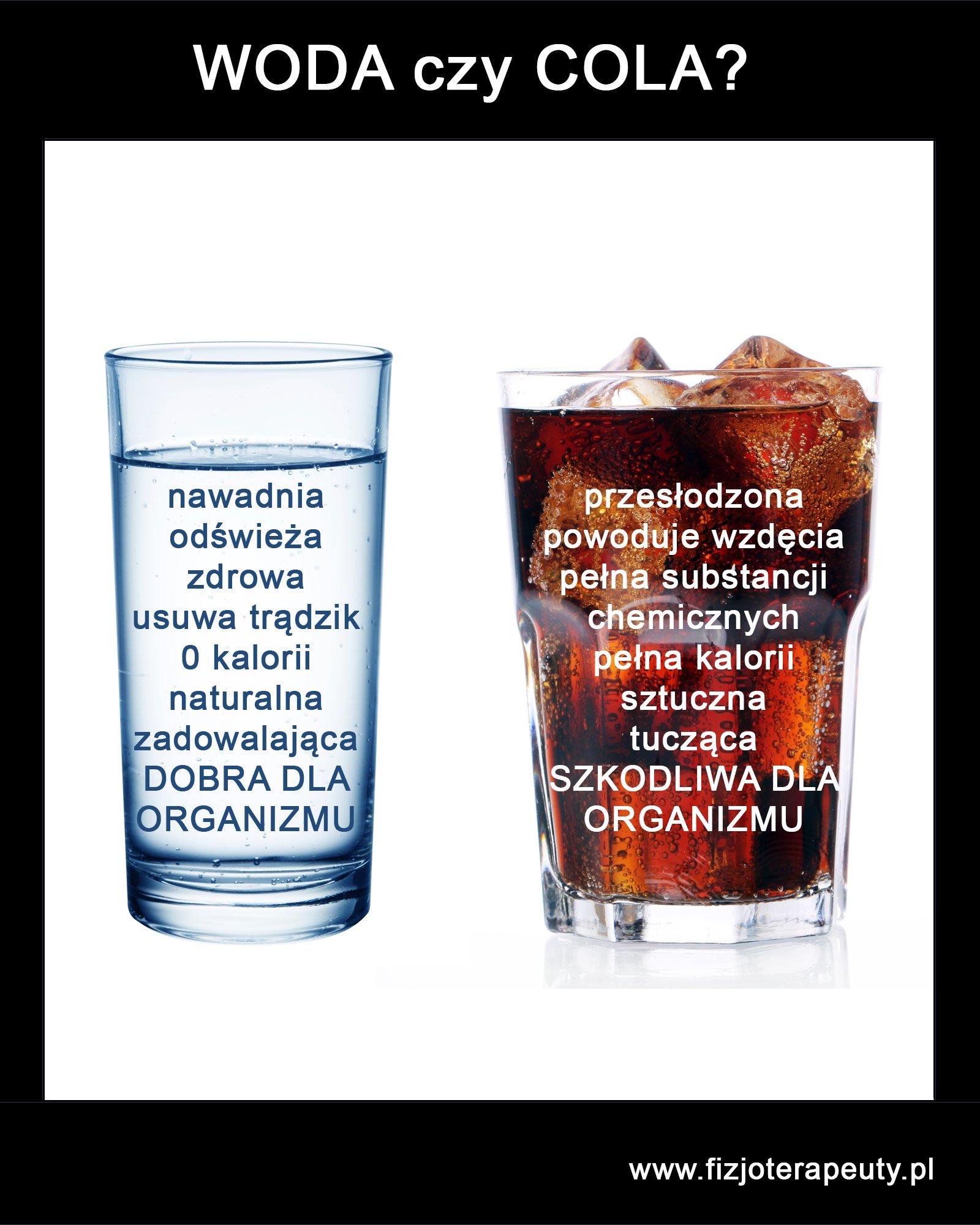 woda czy soda