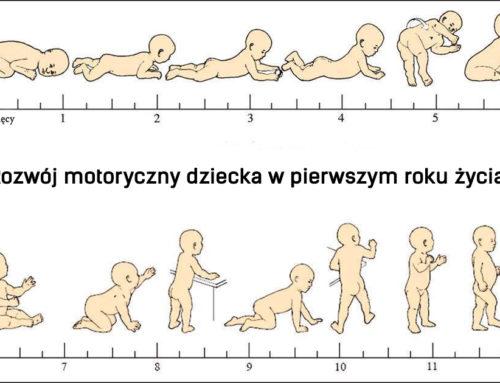 Rozwój motoryczny dziecka w I roku życia
