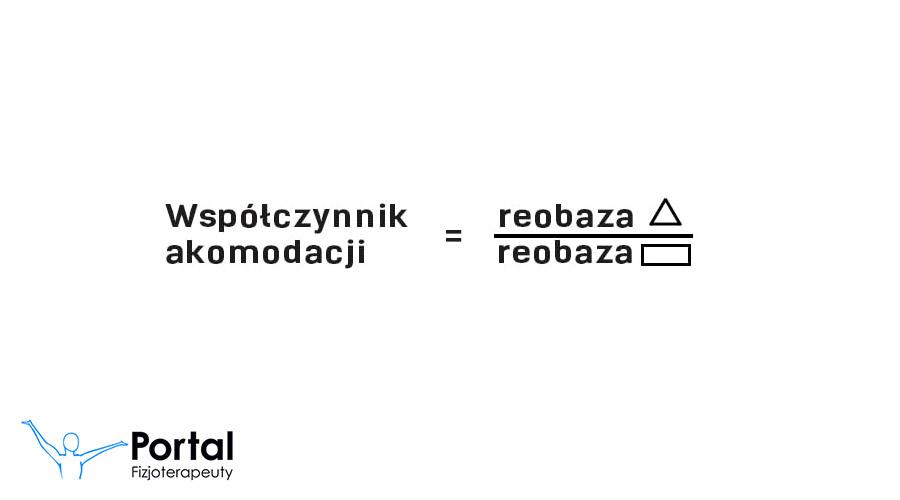 Współczynnik akomodacji ikona