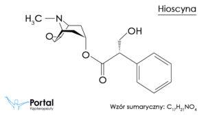 Hioscyna