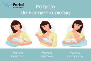 Pozycje do karmienia piersią