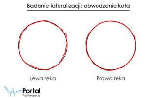 Lateralizacja (badanie lateralizacji: obwodzenie koła)